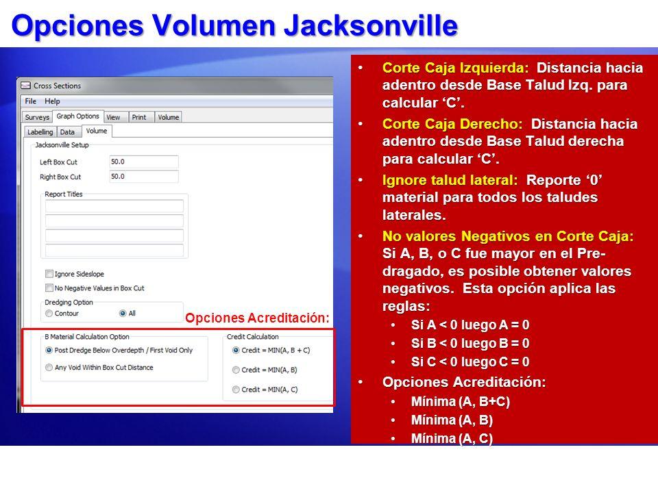 Opciones Volumen Jacksonville Corte Caja Izquierda: Distancia hacia adentro desde Base Talud Izq. para calcular C.Corte Caja Izquierda: Distancia haci