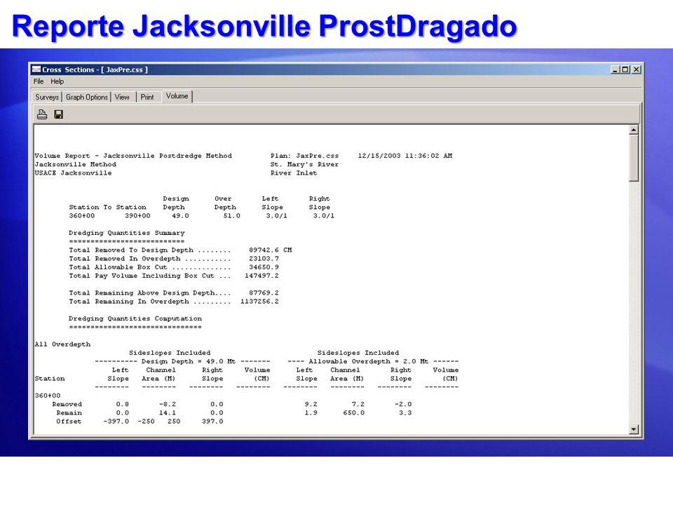 Reporte Jacksonville ProstDragado