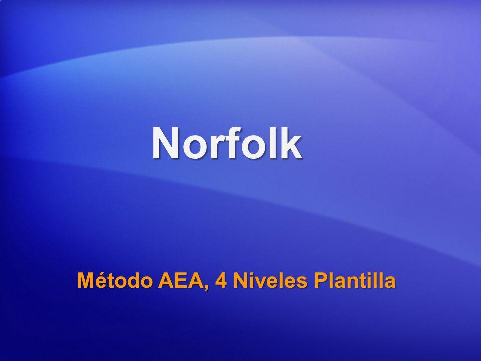 Norfolk Método AEA, 4 Niveles Plantilla