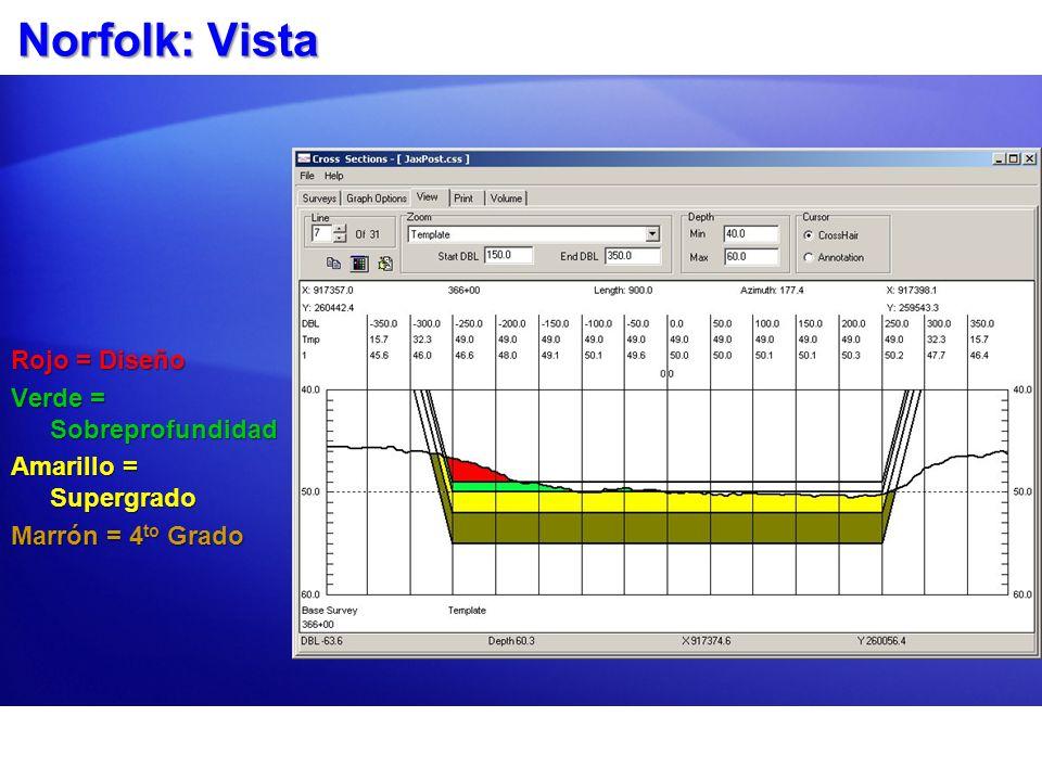 Norfolk: Vista Rojo = Diseño Verde = Sobreprofundidad Amarillo = Supergrado Marrón = 4 to Grado