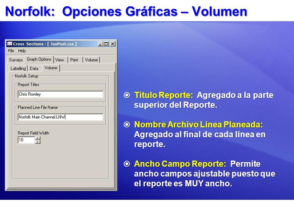 Norfolk: Opciones Gráficas – Volumen Titulo Reporte: Agregado a la parte superior del Reporte. Titulo Reporte: Agregado a la parte superior del Report