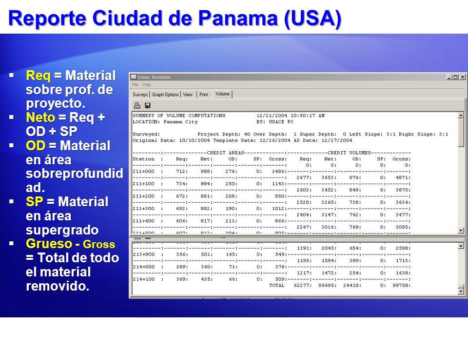 Reporte Ciudad de Panama (USA) Req = Material sobre prof. de proyecto. Req = Material sobre prof. de proyecto. Neto = Req + OD + SP Neto = Req + OD +