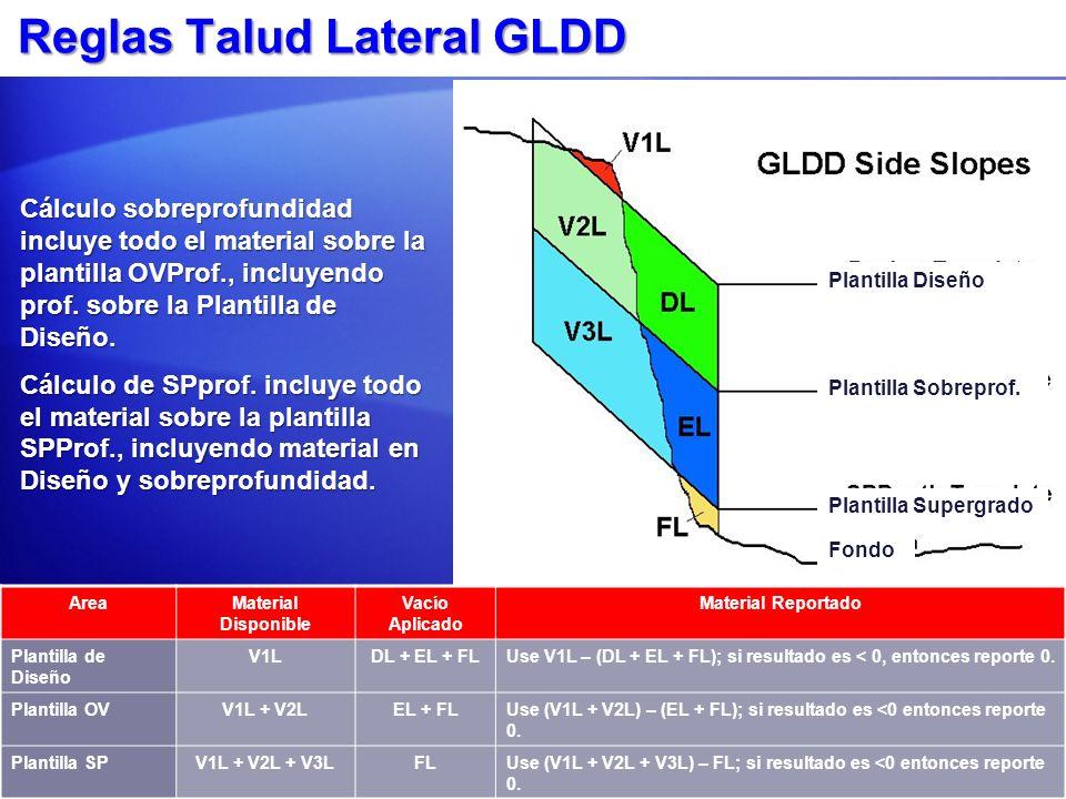 AreaMaterial Disponible Vacío Aplicado Material Reportado Plantilla de Diseño V1LDL + EL + FLUse V1L – (DL + EL + FL); si resultado es < 0, entonces r