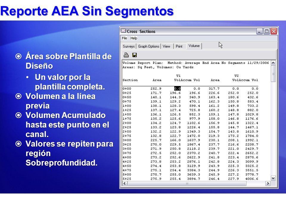 Reporte AEA Sin Segmentos Área sobre Plantilla de Diseño Área sobre Plantilla de Diseño Un valor por la plantilla completa.Un valor por la plantilla c