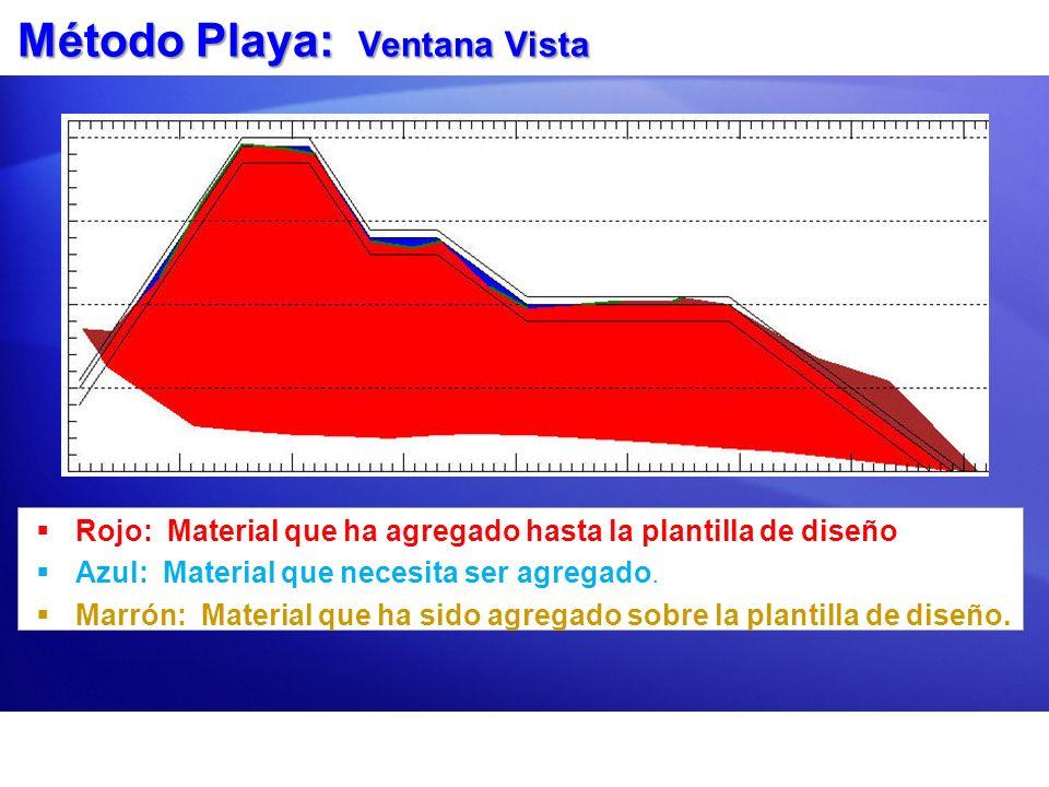Método Playa: Ventana Vista Rojo: Material que ha agregado hasta la plantilla de diseño Azul: Material que necesita ser agregado. Marrón: Material que