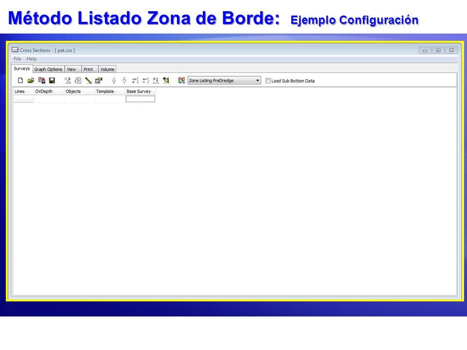 Método Listado Zona de Borde: Ejemplo Configuración