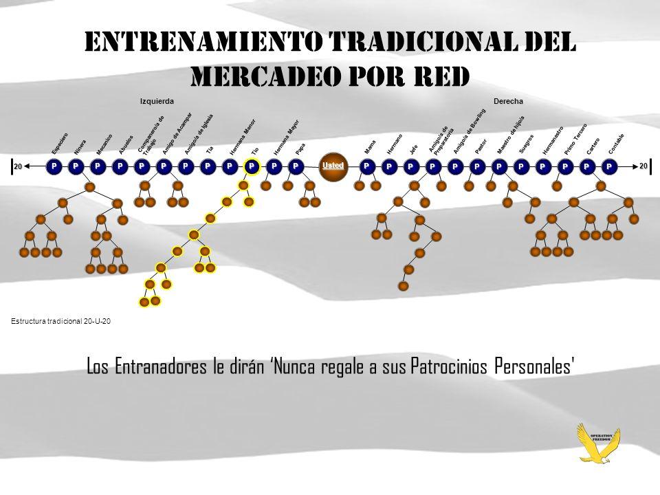 Entrenamiento Tradicional del Mercadeo Por Red Los Entranadores le dirán Nunca regale a sus Patrocinios Personales