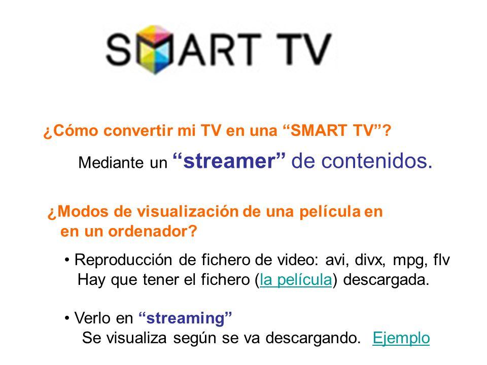 ¿Cómo convertir mi TV en una SMART TV? Mediante un streamer de contenidos. ¿Modos de visualización de una película en en un ordenador? Reproducción de