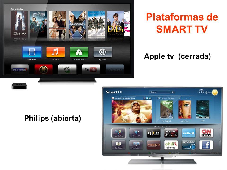 Plataformas de SMART TV Apple tv (cerrada) Philips (abierta)