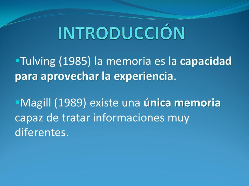 capacidad para aprovechar la experiencia Tulving (1985) la memoria es la capacidad para aprovechar la experiencia. única memoria Magill (1989) existe
