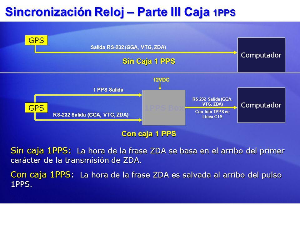 Sincronización Reloj – Parte III Caja 1PPS GPS Computador Salida RS-232 (GGA, VTG, ZDA) GPS Computador RS-232 Salida (GGA, VTG, ZDA) 1PPS Box 1 PPS Sa