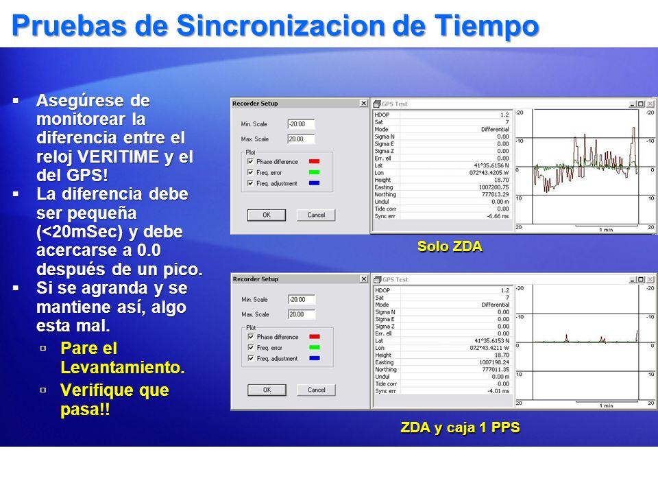 Pruebas de Sincronizacion de Tiempo Asegúrese de monitorear la diferencia entre el reloj VERITIME y el del GPS! Asegúrese de monitorear la diferencia