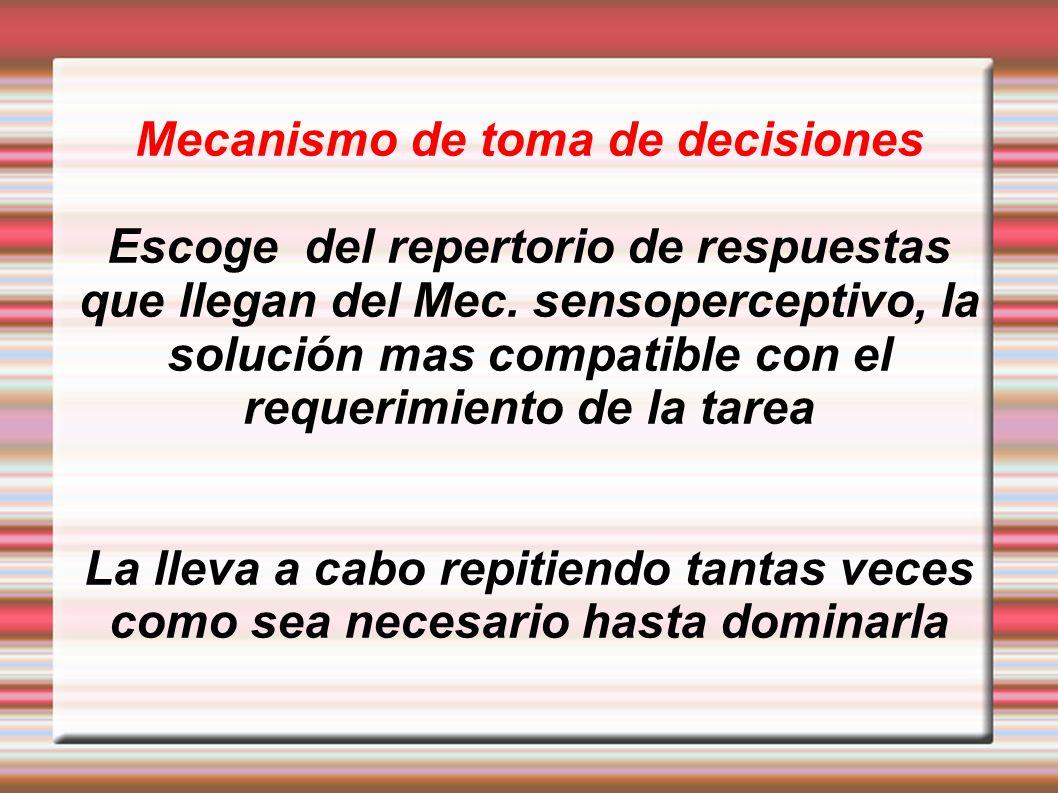 Mecanismo de toma de decisiones Escoge del repertorio de respuestas que llegan del Mec. sensoperceptivo, la solución mas compatible con el requerimien