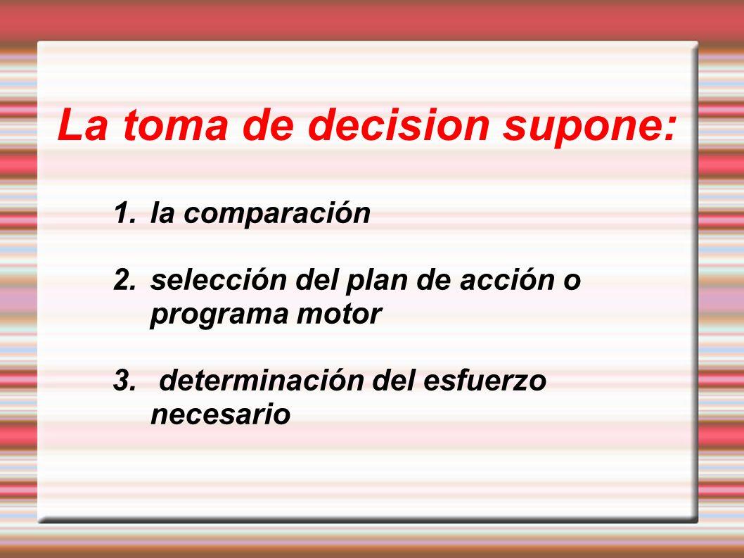 La toma de decision supone: 1.la comparación 2.selección del plan de acción o programa motor 3. determinación del esfuerzo necesario