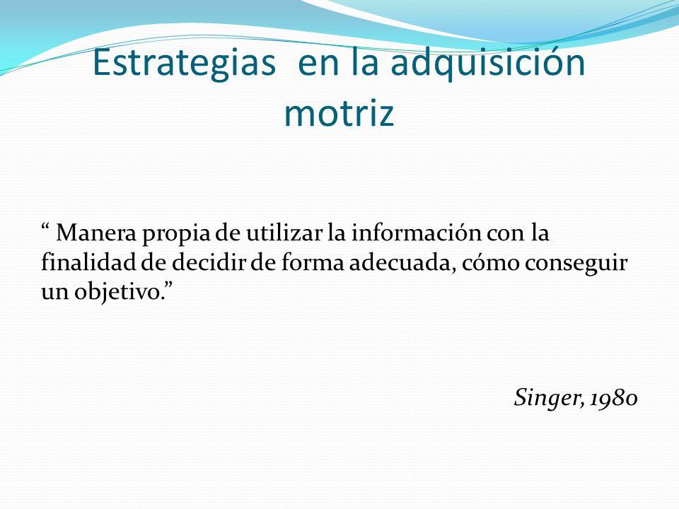 Estrategias en la adquisición motriz Manera propia de utilizar la información con la finalidad de decidir de forma adecuada, cómo conseguir un objetiv