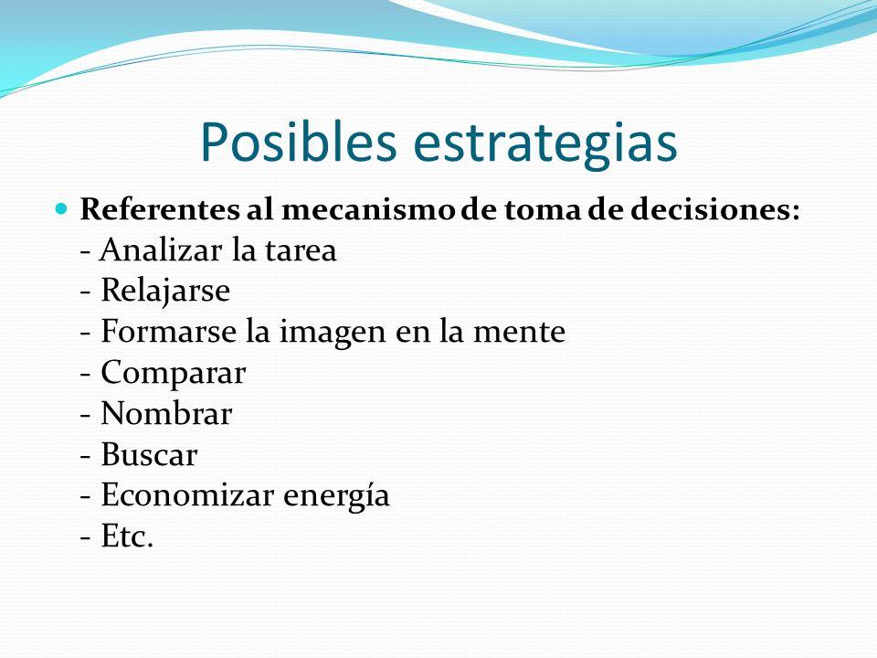 Posibles estrategias Referentes al mecanismo de toma de decisiones: - Analizar la tarea - Relajarse - Formarse la imagen en la mente - Comparar - Nomb