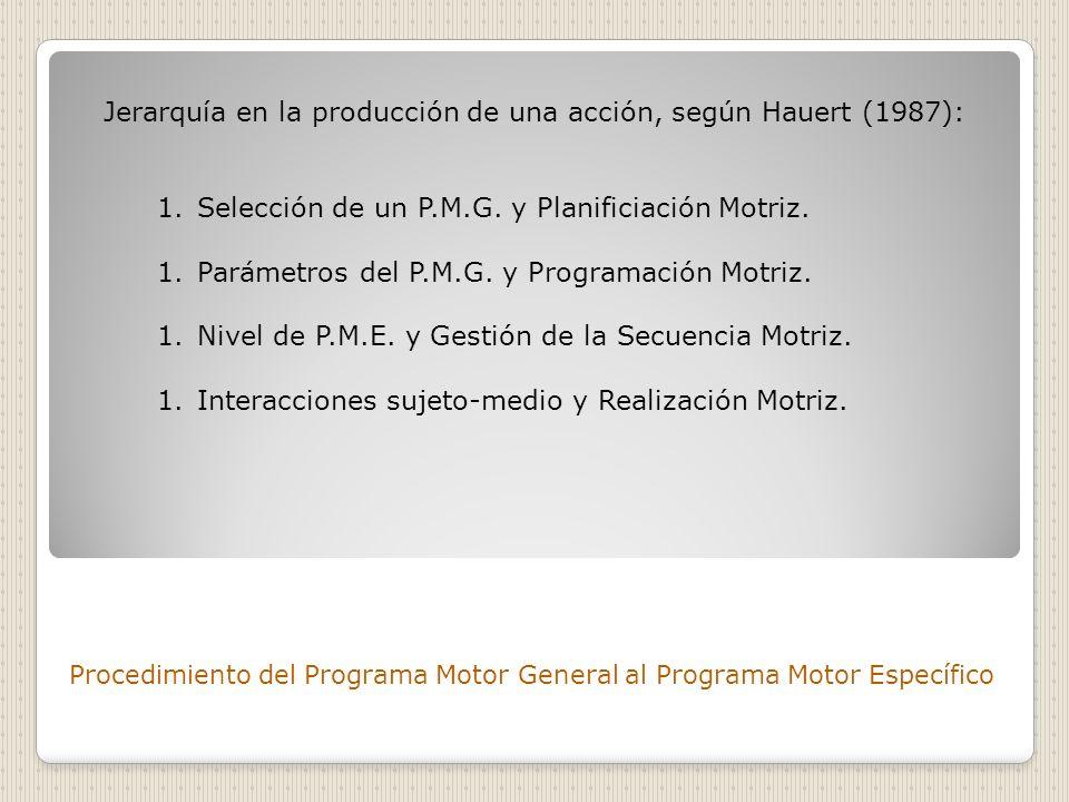 Procedimiento del Programa Motor General al Programa Motor Específico Jerarquía en la producción de una acción, según Hauert (1987): 1.Selección de un