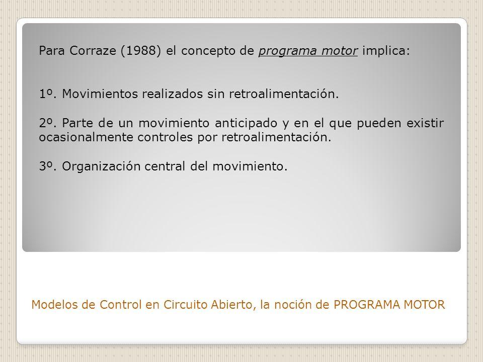 Modelos de Control en Circuito Abierto, la noción de PROGRAMA MOTOR Para Corraze (1988) el concepto de programa motor implica: 1º. Movimientos realiza