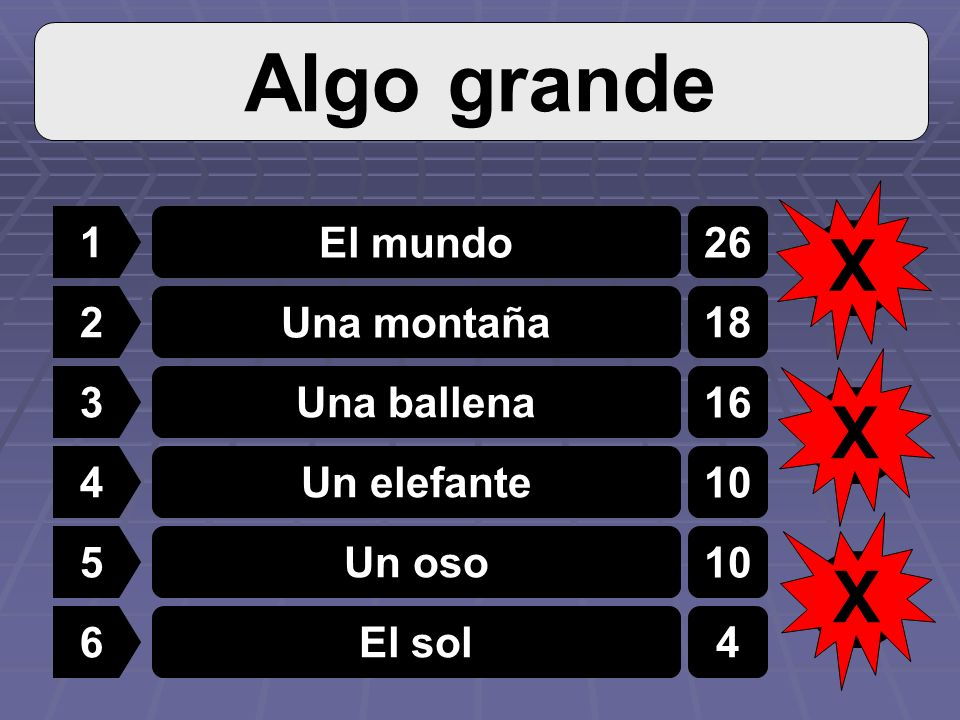 100 Spanish teachers were asked to think of ….. Survey Game