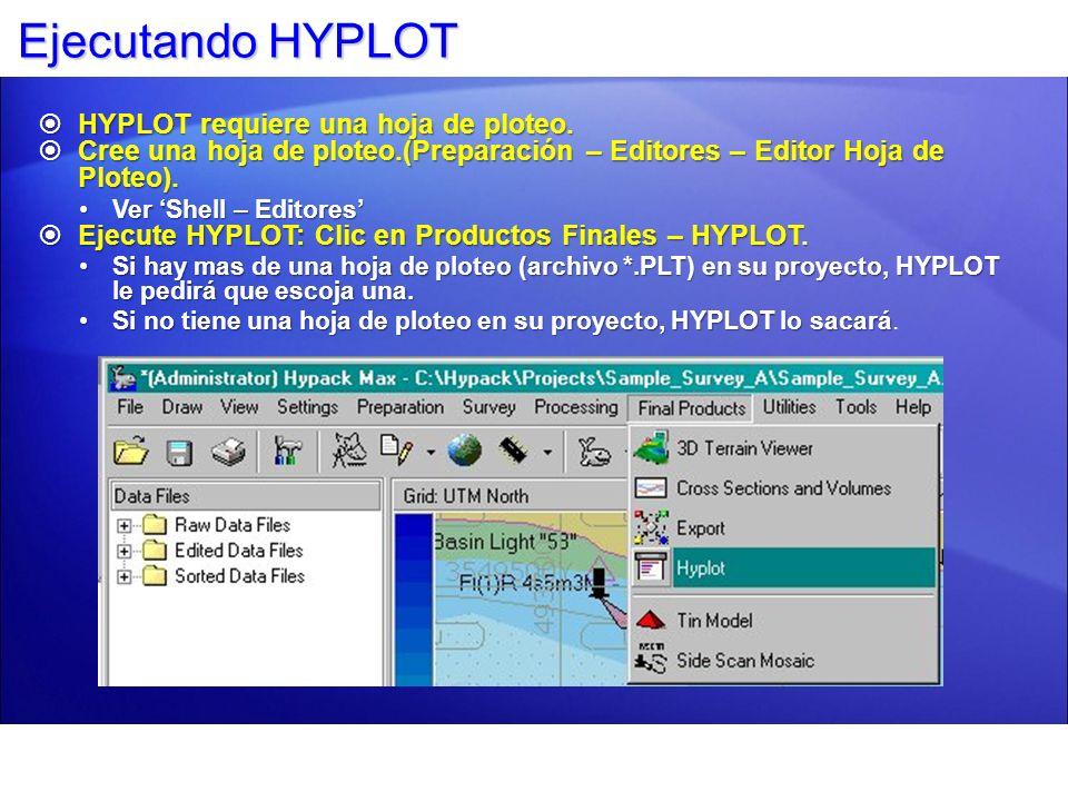 Panel de Control - Texto Permite múltiples líneas de texto Permite dibujar una cada alrededor del texto.