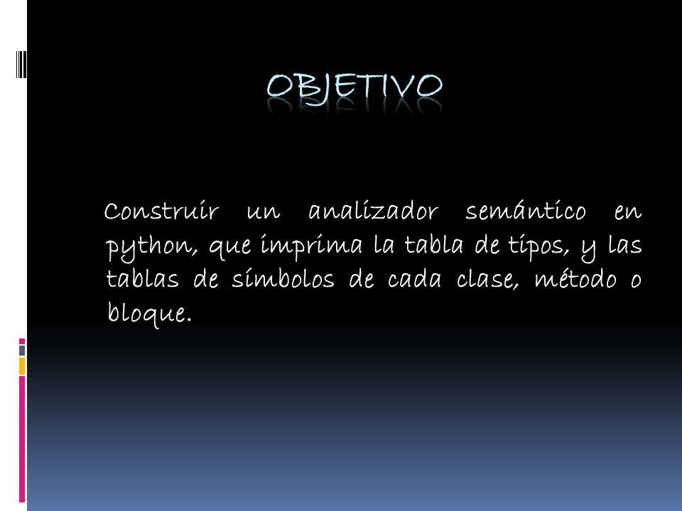 Construir un analizador semántico en python, que imprima la tabla de tipos, y las tablas de símbolos de cada clase, método o bloque.