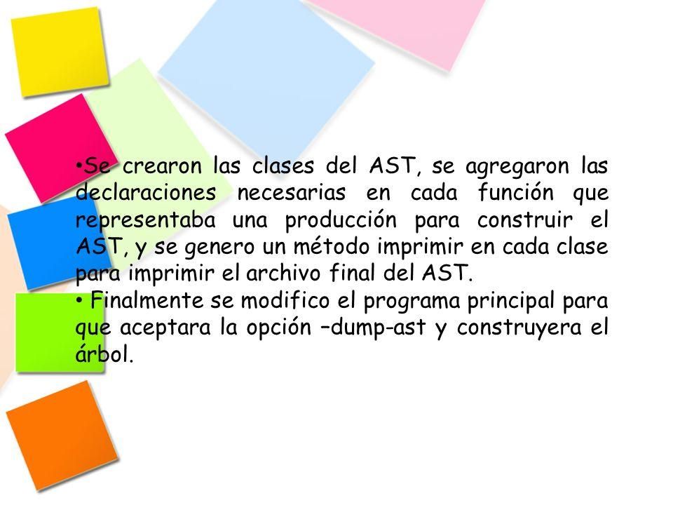 Se crearon las clases del AST, se agregaron las declaraciones necesarias en cada función que representaba una producción para construir el AST, y se g