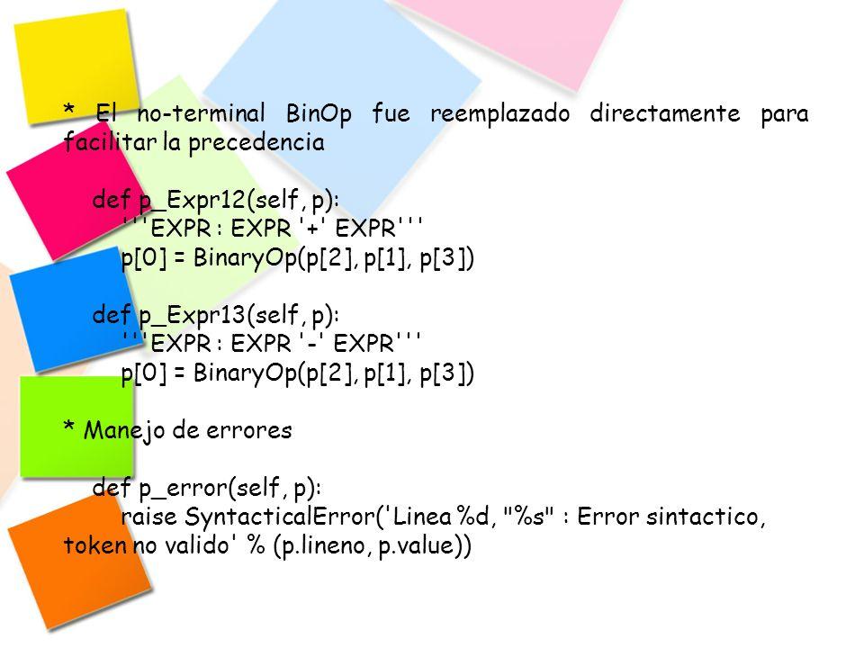 * El no-terminal BinOp fue reemplazado directamente para facilitar la precedencia def p_Expr12(self, p): '''EXPR : EXPR '+' EXPR''' p[0] = BinaryOp(p[