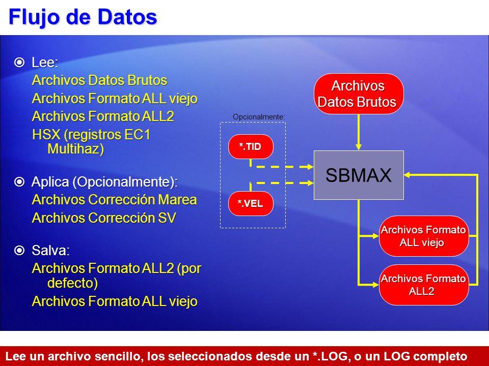 Flujo de Datos Lee: Lee: Archivos Datos Brutos Archivos Formato ALL viejo Archivos Formato ALL2 HSX (registros EC1 Multihaz) Aplica (Opcionalmente): A