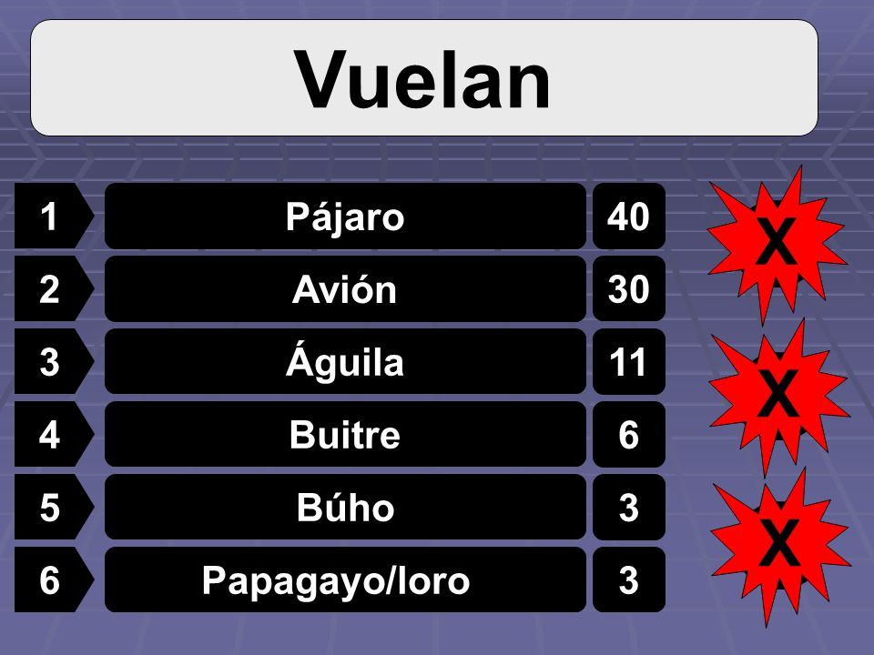 1 2 3 4 5 6 Rojo Azul Verde Rosado Negro Blanco 1 2 3 4 5 6 Colores 3 X 2 X 1 X