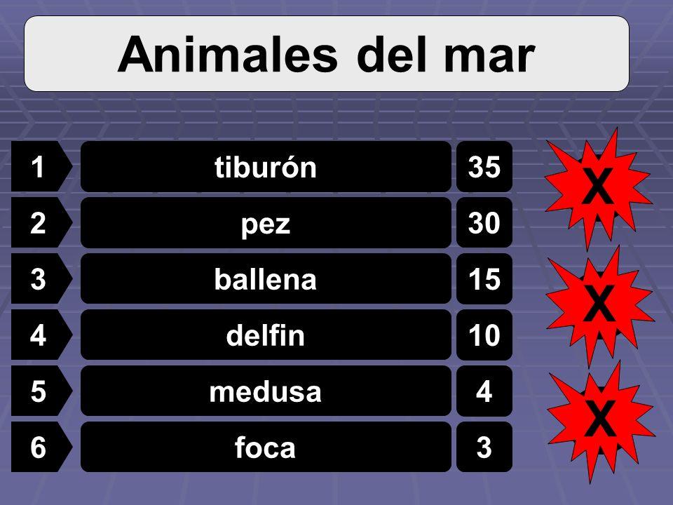 1 2 3 4 5 6 perro gato caballo lobo oso elefante 35 30 15 10 4 3 Animales con 4 piernas 3 X 2 X 1 X