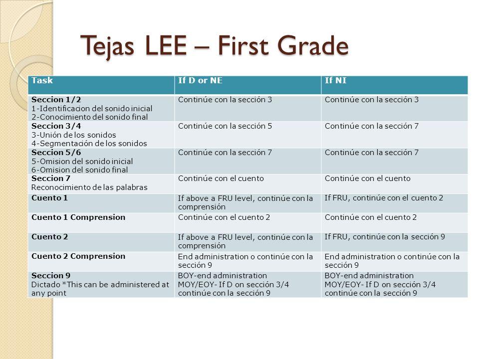 Tejas LEE – First Grade TaskIf D or NEIf NI Seccion 1/2 1-Identificacion del sonido inicial 2-Conocimiento del sonido final Continúe con la sección 3