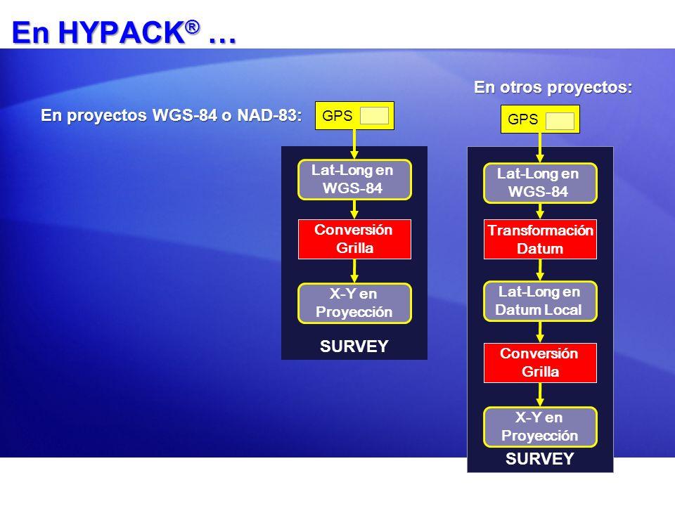 SURVEY En HYPACK ® … Lat-Long en WGS-84 Lat-Long en Datum Local Transformación Datum GPS X-Y en Proyección Conversión Grilla Lat-Long en WGS-84 GPS X-