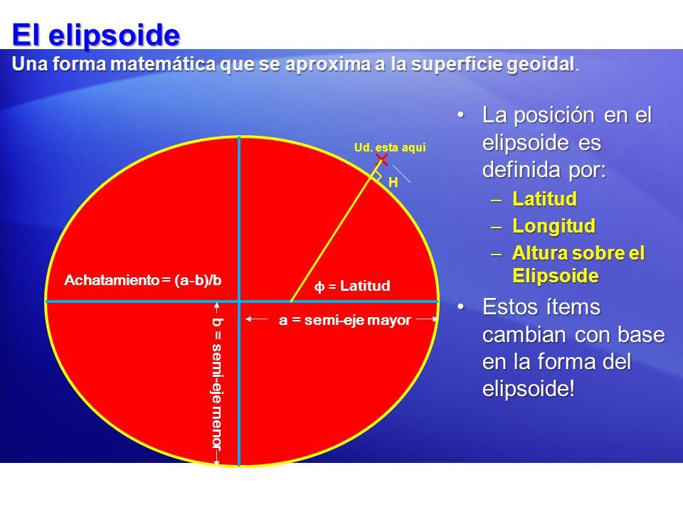 El elipsoide Una forma matemática que se aproxima a la superficie geoidal El elipsoide Una forma matemática que se aproxima a la superficie geoidal. L
