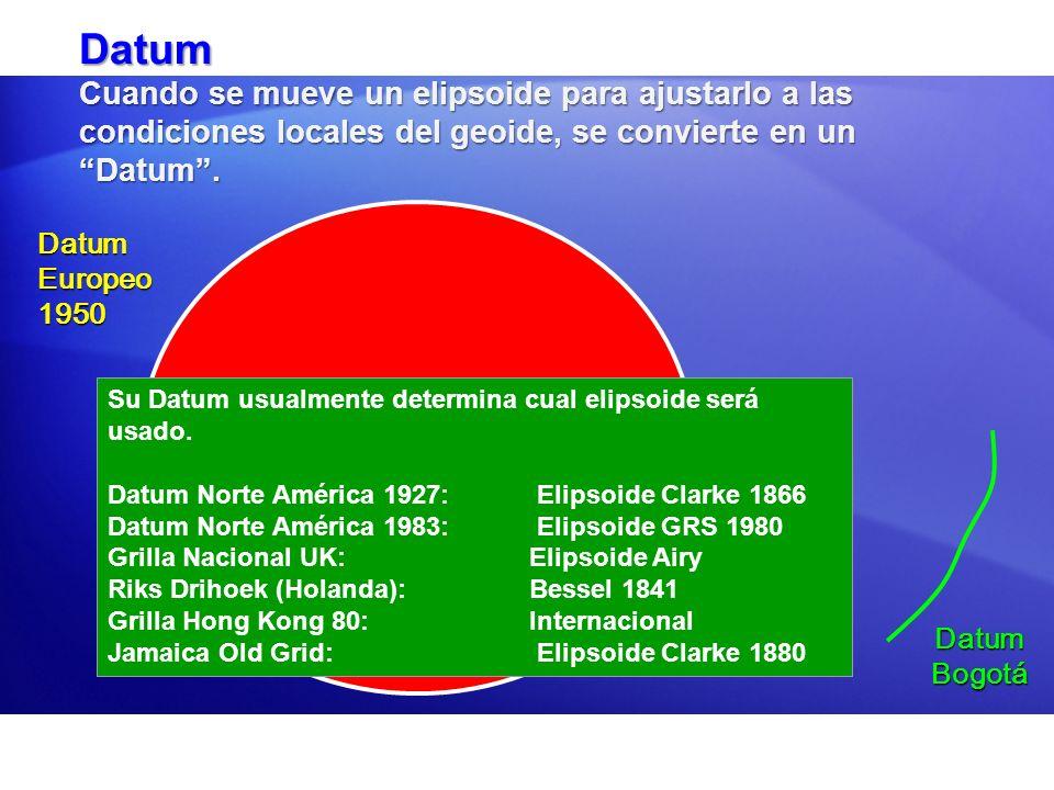 Datum Cuando se mueve un elipsoide para ajustarlo a las condiciones locales del geoide, se convierte en un Datum. International Ellipsoid Datum Europe
