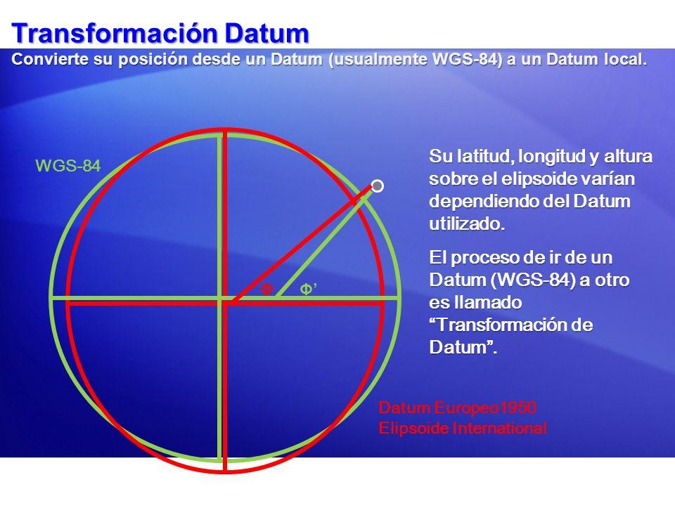 Transformación Datum Convierte su posición desde un Datum (usualmente WGS-84) a un Datum local. ΦΦ Su latitud, longitud y altura sobre el elipsoide va