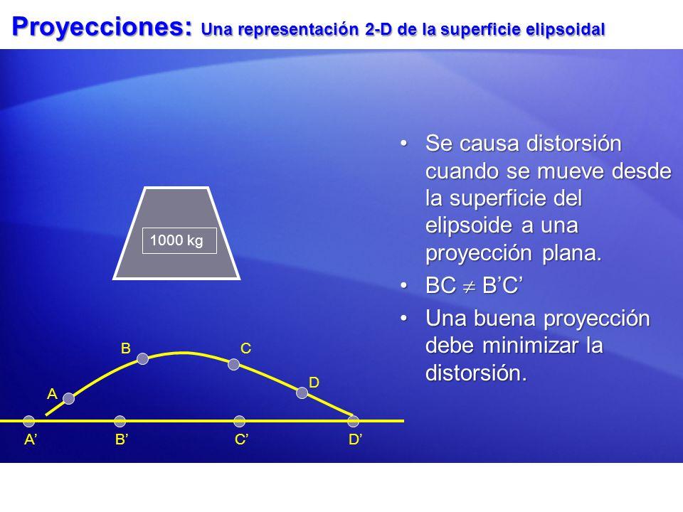 Proyecciones: Una representación 2-D de la superficie elipsoidal Se causa distorsión cuando se mueve desde la superficie del elipsoide a una proyecció