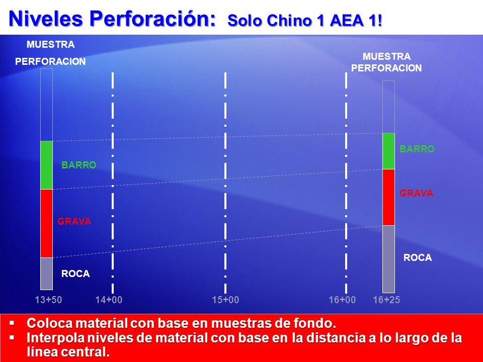 Niveles Perforación: Solo Chino 1 AEA 1! Coloca material con base en muestras de fondo. Coloca material con base en muestras de fondo. Interpola nivel