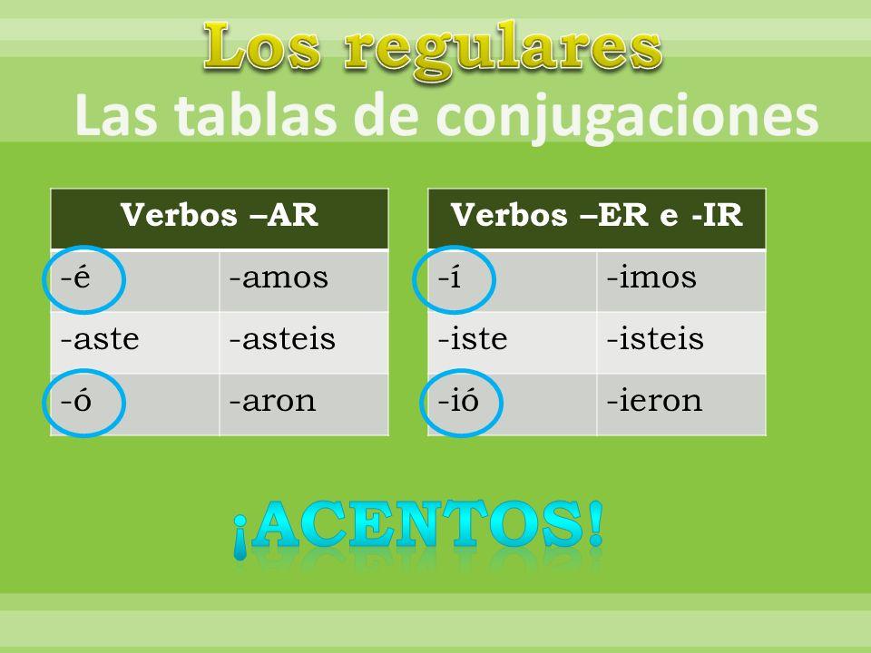 Verbos –AR -é-amos -aste-asteis -ó-aron Verbos –ER e -IR -í-imos -iste-isteis -ió-ieron