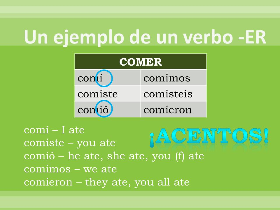 COMER comícomimos comistecomisteis comiócomieron comí – I ate comiste – you ate comió – he ate, she ate, you (f) ate comimos – we ate comieron – they ate, you all ate