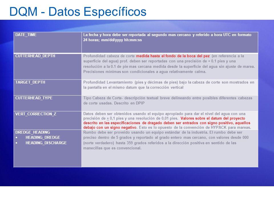 DATE_TIME La fecha y hora debe ser reportada al segundo mas cercano y referido a hora UTC en formato 24 horas; mm/dd/yyyy hh:mm:ss CUTTERHEAD_DEPTH Pr