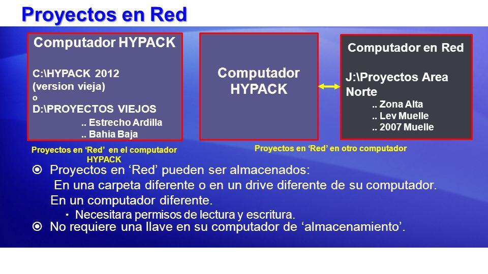 Proyectos en Red Proyectos en Red pueden ser almacenados: En una carpeta diferente o en un drive diferente de su computador. En un computador diferent