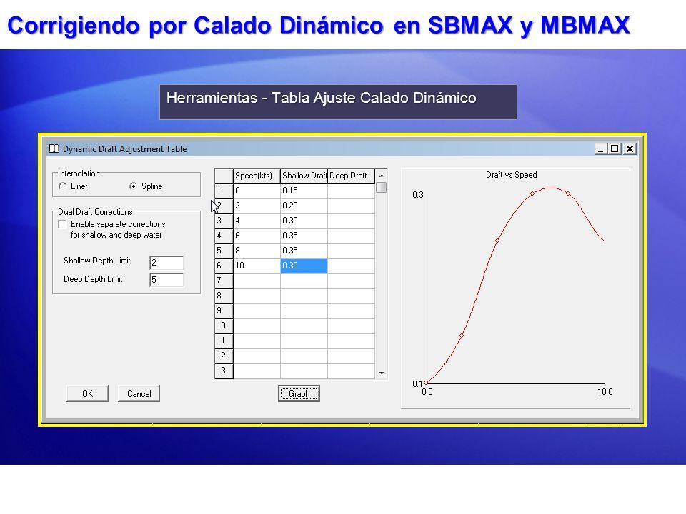 Corrigiendo por Calado Dinámico en SBMAX y MBMAX Herramientas - Tabla Ajuste Calado Dinámico