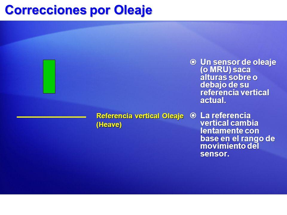 Correcciones por Oleaje Un sensor de oleaje (o MRU) saca alturas sobre o debajo de su referencia vertical actual. Un sensor de oleaje (o MRU) saca alt