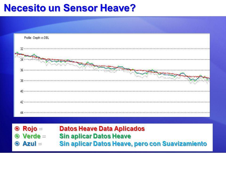 Necesito un Sensor Heave? Rojo = Datos Heave Data Aplicados Rojo = Datos Heave Data Aplicados Verde =Sin aplicar Datos Heave Verde =Sin aplicar Datos