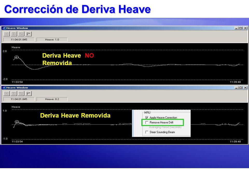 Corrección de Deriva Heave Valores Heave pueden derivar de su centro debido a rápidas aceleraciones o cambios de dirección. Deriva Heave NO Removida D