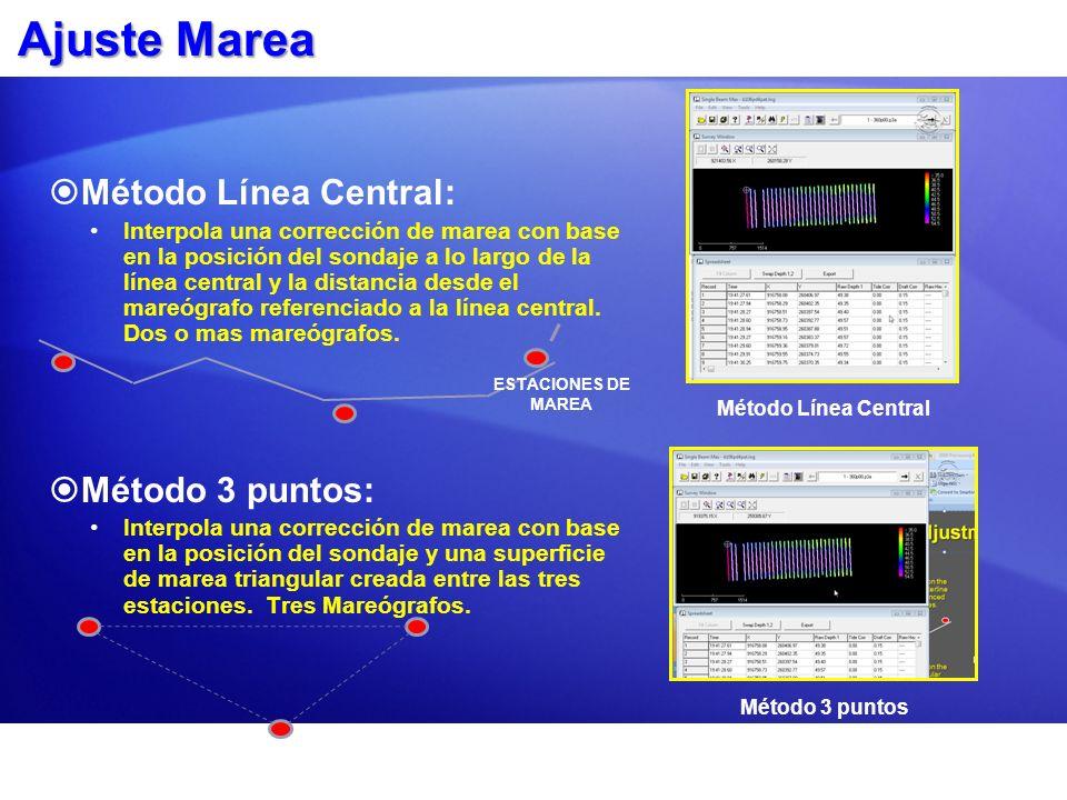 Ajuste Marea Método Línea Central: Interpola una corrección de marea con base en la posición del sondaje a lo largo de la línea central y la distancia