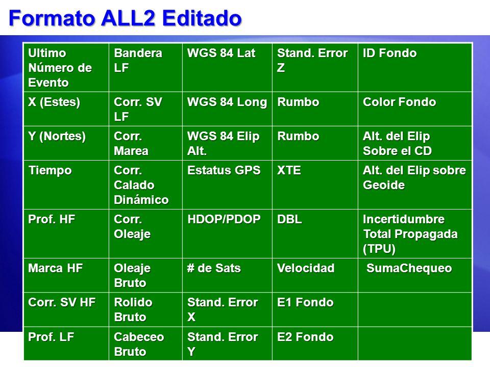 Formato ALL2 Editado Ultimo Número de Evento Bandera LF WGS 84 Lat Stand. Error Z ID Fondo X (Estes) Corr. SV LF WGS 84 Long Rumbo Color Fondo Y (Nort