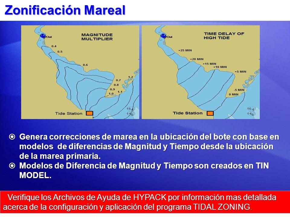 Zonificación Mareal Genera correcciones de marea en la ubicación del bote con base en modelos de diferencias de Magnitud y Tiempo desde la ubicación d