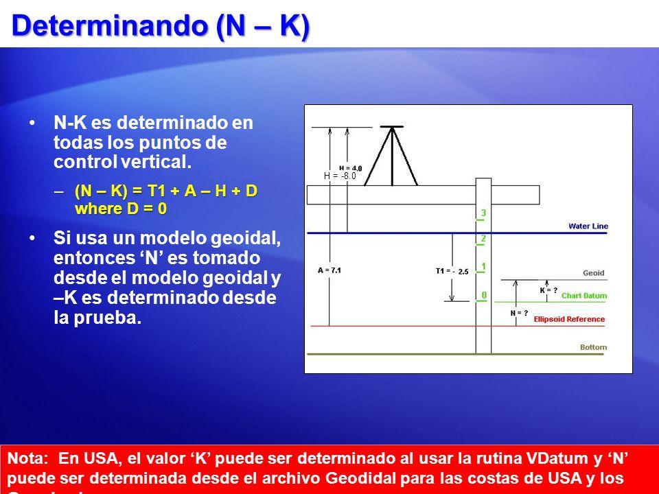 Determinando (N – K) N-K es determinado en todas los puntos de control vertical. –(N – K) = T1 + A – H + D where D = 0 Si usa un modelo geoidal, enton