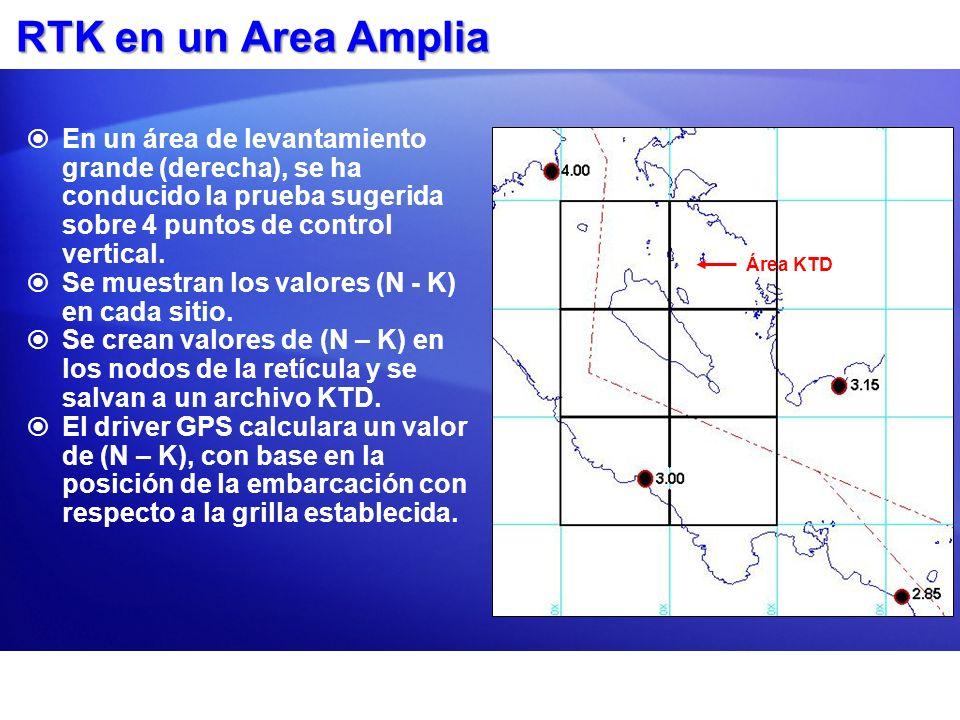 RTK en un Area Amplia En un área de levantamiento grande (derecha), se ha conducido la prueba sugerida sobre 4 puntos de control vertical. Se muestran